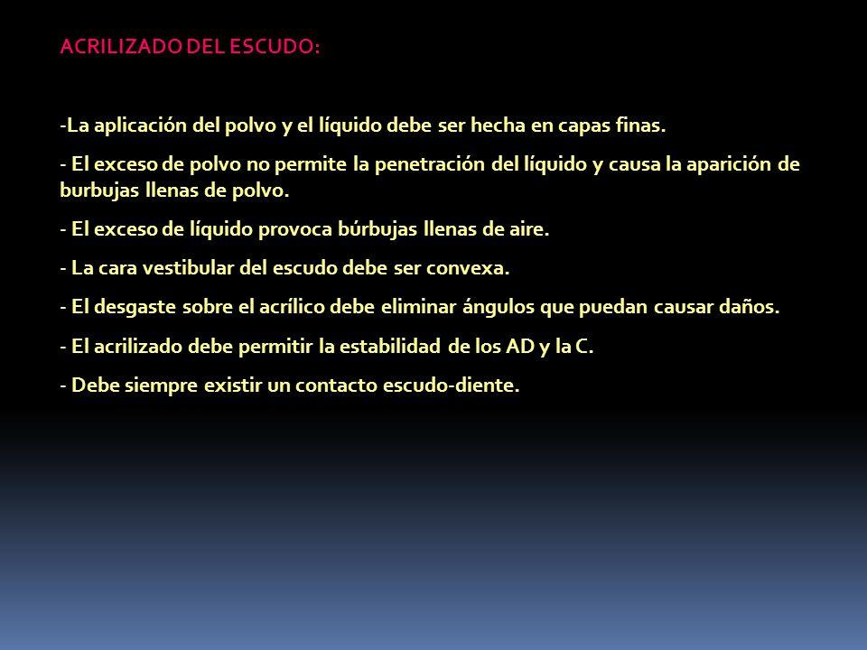 ACRILIZADO DEL ESCUDO: