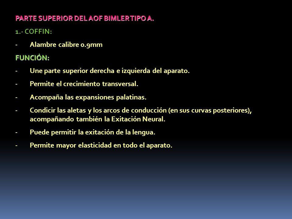 PARTE SUPERIOR DEL AOF BIMLER TIPO A.