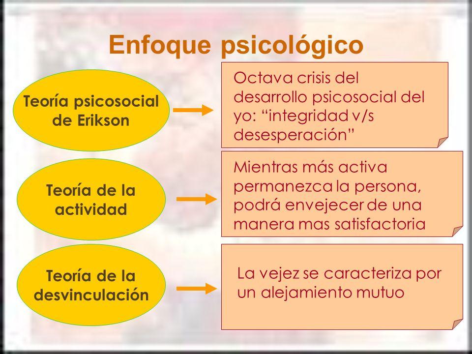 Enfoque psicológico Octava crisis del desarrollo psicosocial del yo: integridad v/s. desesperación