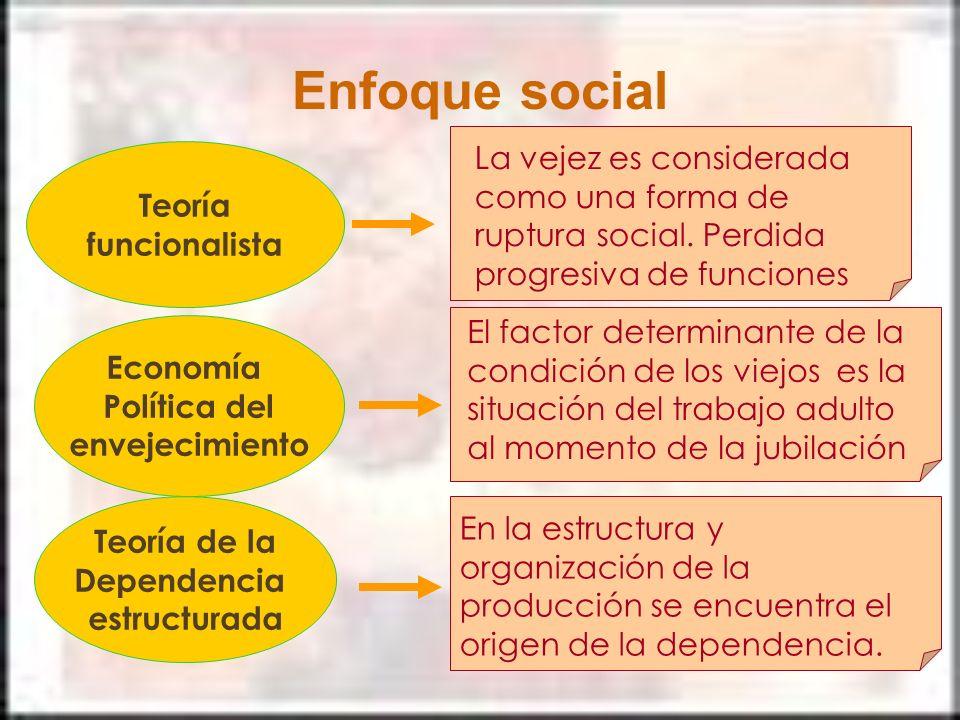 Enfoque social La vejez es considerada como una forma de ruptura social. Perdida progresiva de funciones.