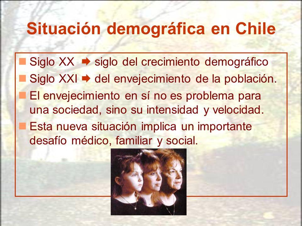 Situación demográfica en Chile