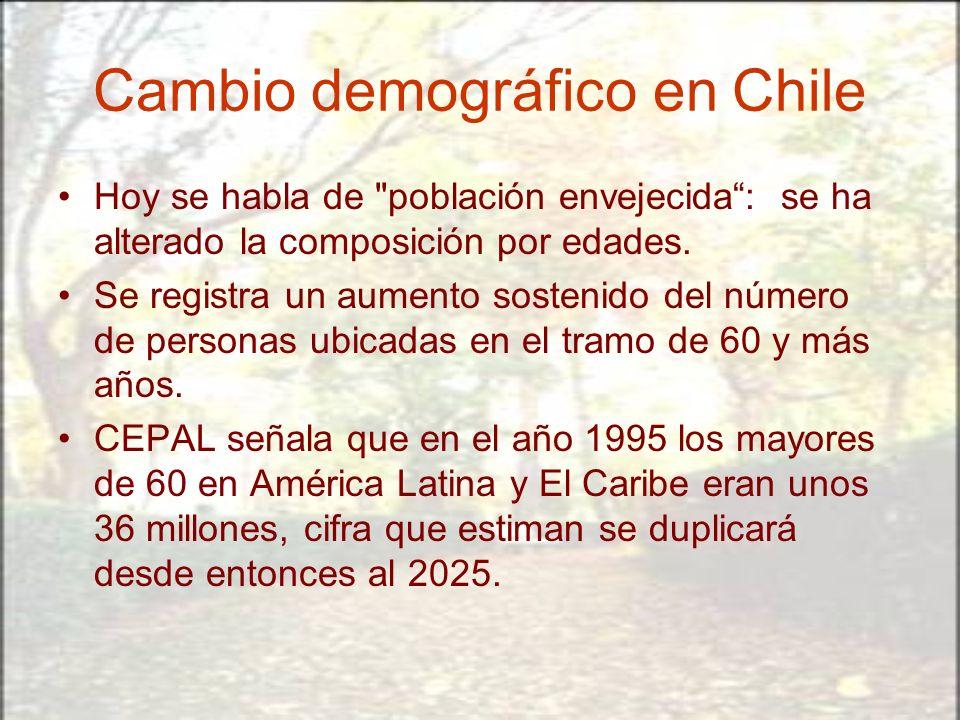 Cambio demográfico en Chile