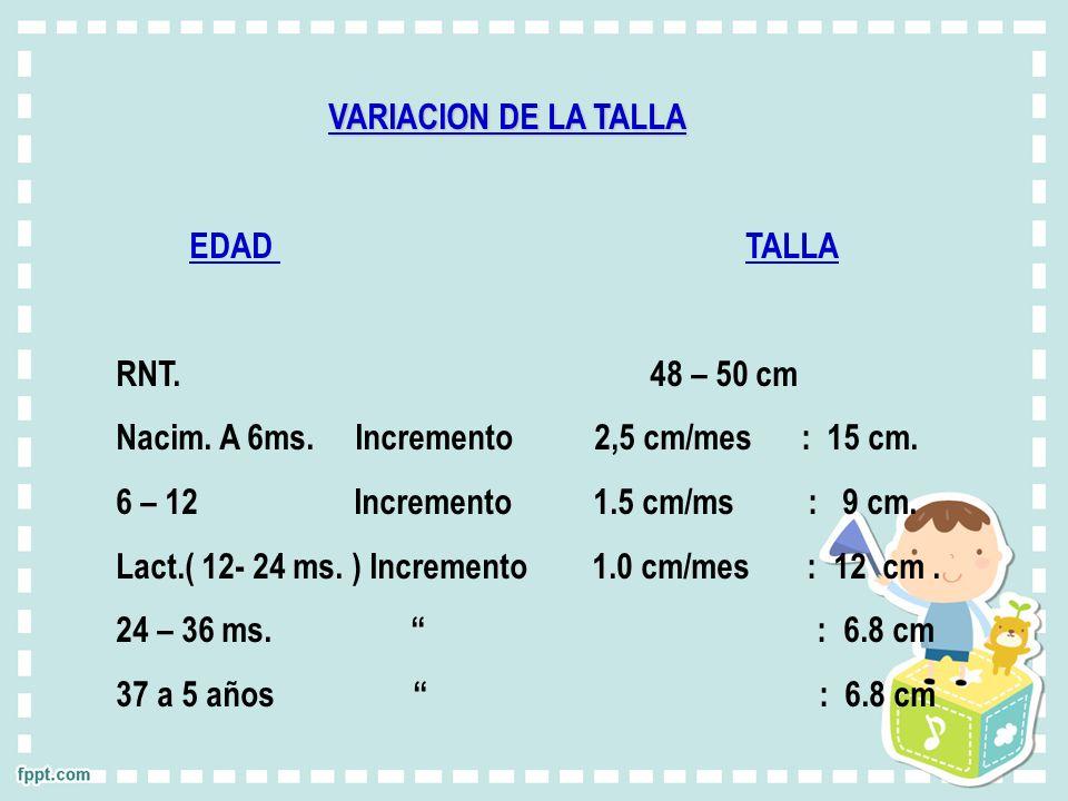 VARIACION DE LA TALLA EDAD TALLA.