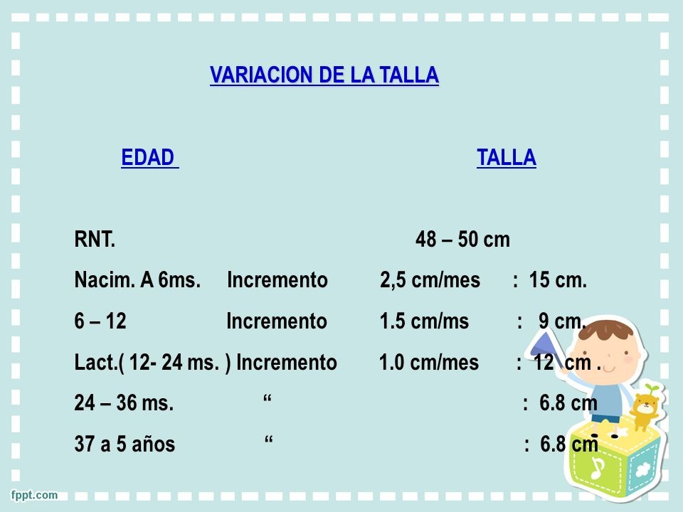 VARIACION DE LA TALLAEDAD TALLA.