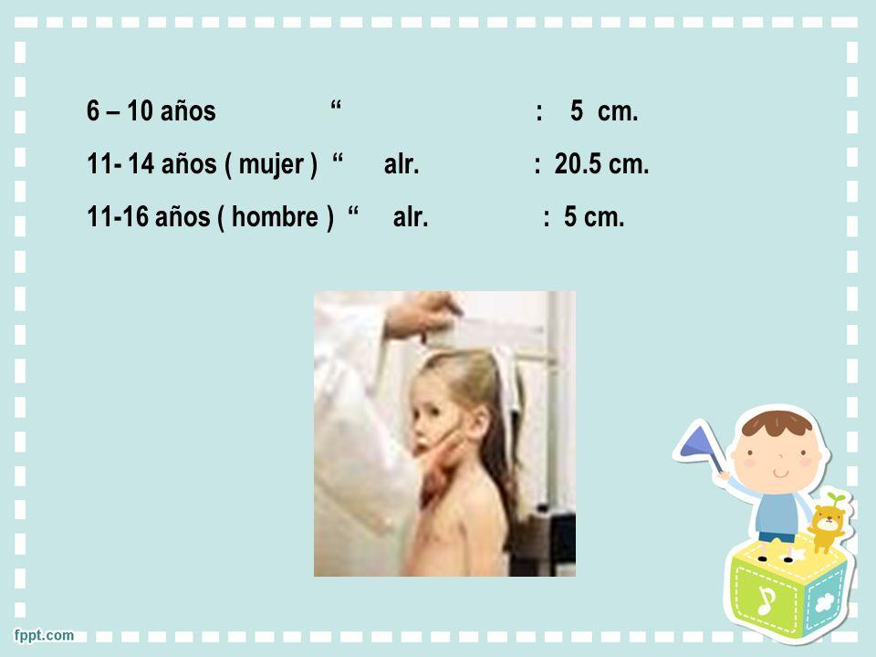 6 – 10 años : 5 cm.11- 14 años ( mujer ) alr. : 20.5 cm.
