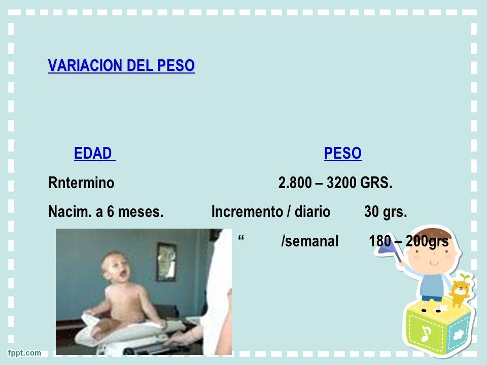 VARIACION DEL PESO EDAD PESO.