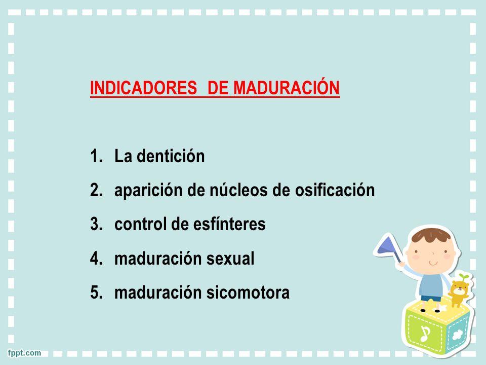 INDICADORES DE MADURACIÓN