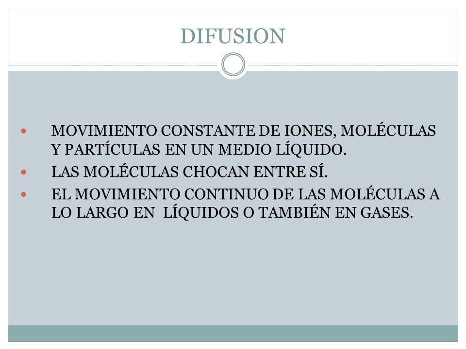 DIFUSION MOVIMIENTO CONSTANTE DE IONES, MOLÉCULAS Y PARTÍCULAS EN UN MEDIO LÍQUIDO. LAS MOLÉCULAS CHOCAN ENTRE SÍ.