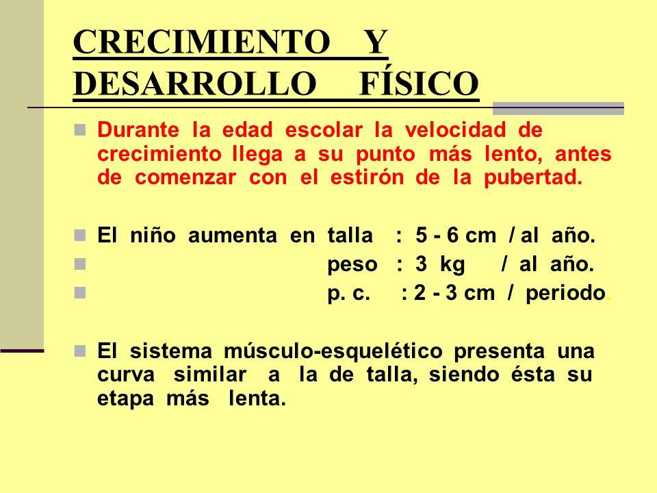 CRECIMIENTO Y DESARROLLO FÍSICO