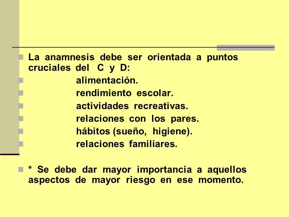 La anamnesis debe ser orientada a puntos cruciales del C y D: