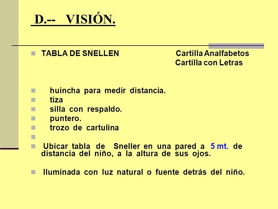 D.-- VISIÓN. TABLA DE SNELLEN Cartilla Analfabetos Cartilla con Letras