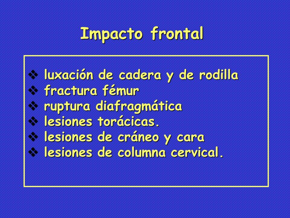 Impacto frontal luxación de cadera y de rodilla fractura fémur