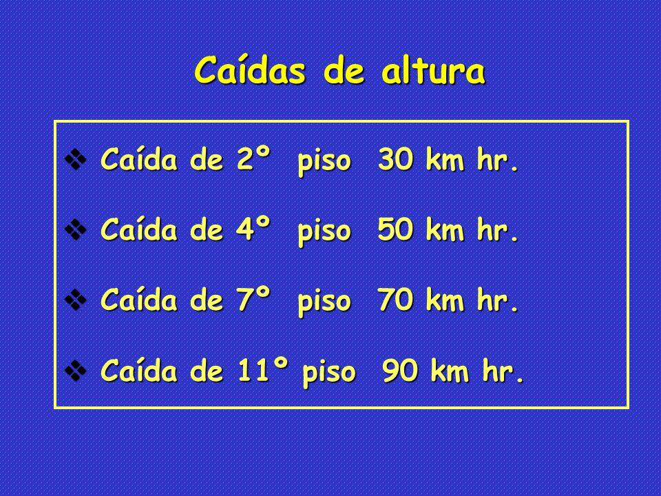 Caídas de altura Caída de 2º piso 30 km hr. Caída de 4º piso 50 km hr.