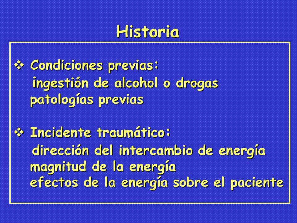 Historia ingestión de alcohol o drogas