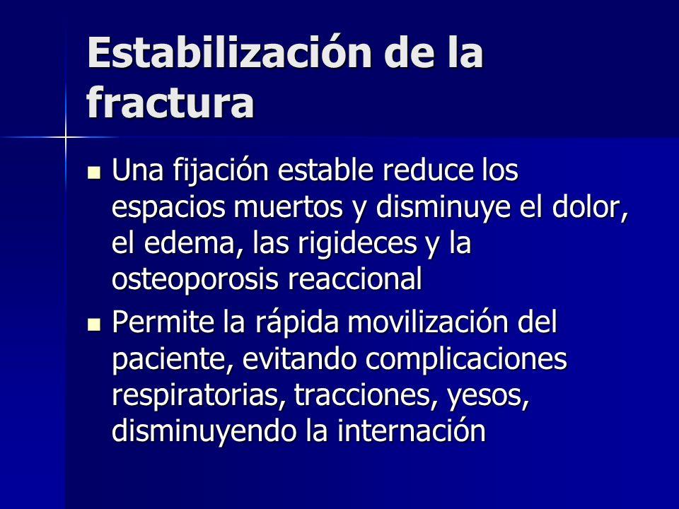 Estabilización de la fractura