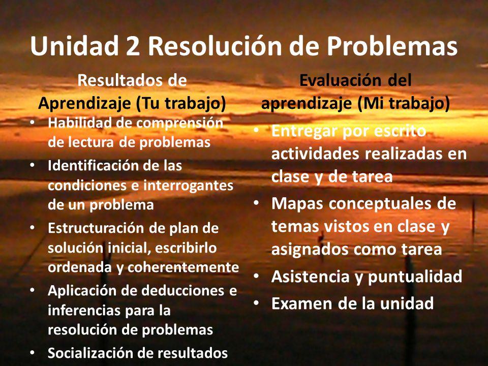 Unidad 2 Resolución de Problemas