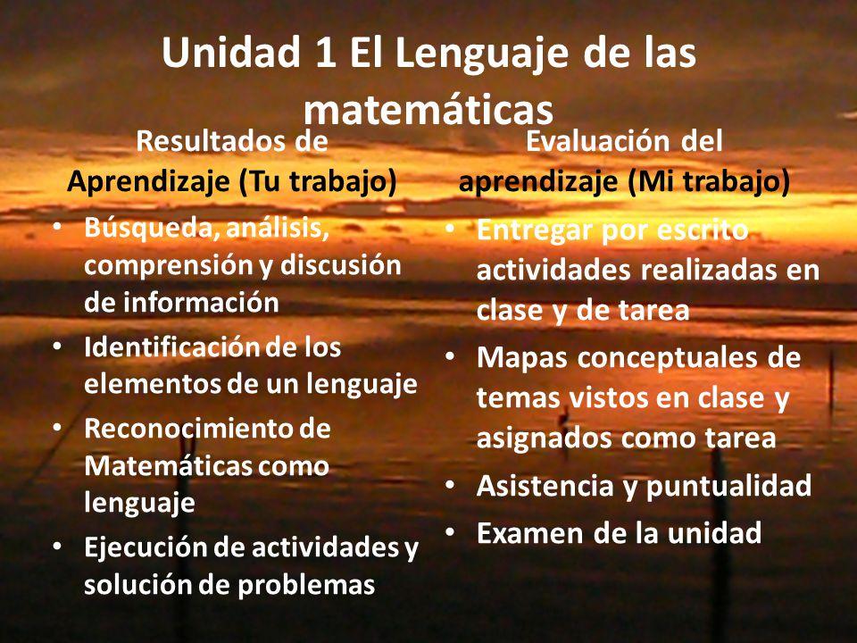 Unidad 1 El Lenguaje de las matemáticas