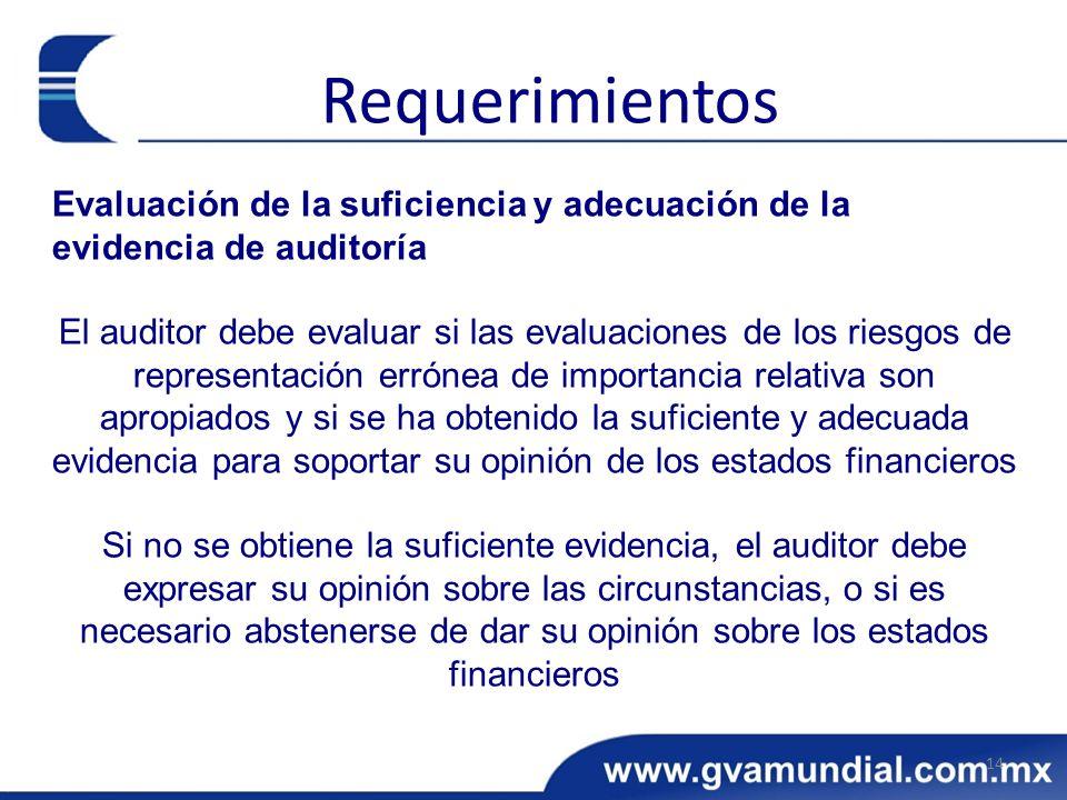 Requerimientos Evaluación de la suficiencia y adecuación de la evidencia de auditoría.