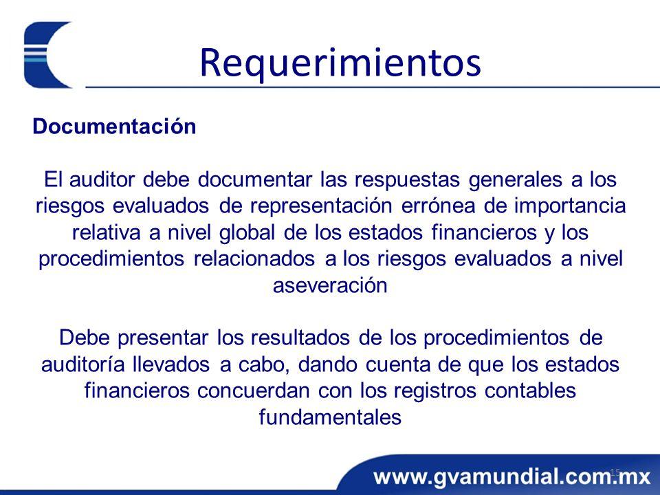 Requerimientos Documentación
