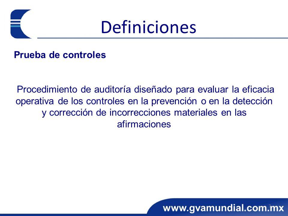 Definiciones Prueba de controles
