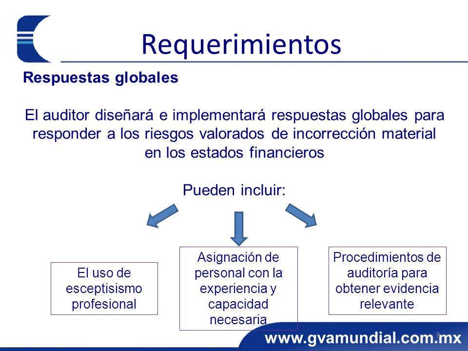 Requerimientos Respuestas globales