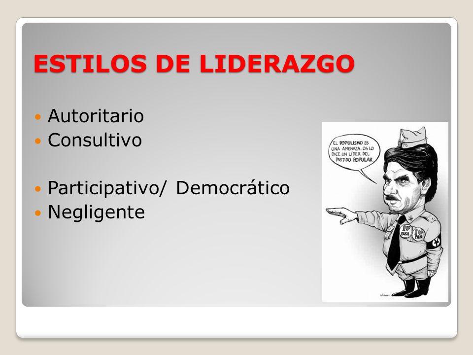 ESTILOS DE LIDERAZGO Autoritario Consultivo Participativo/ Democrático