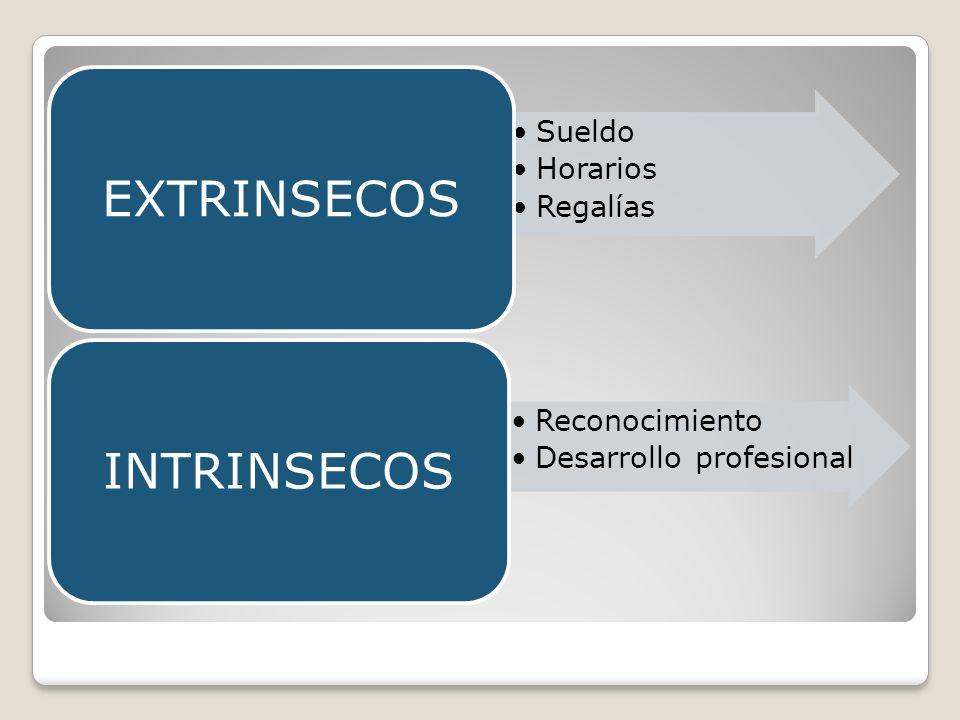 EXTRINSECOS Sueldo Horarios Regalías INTRINSECOS Reconocimiento Desarrollo profesional