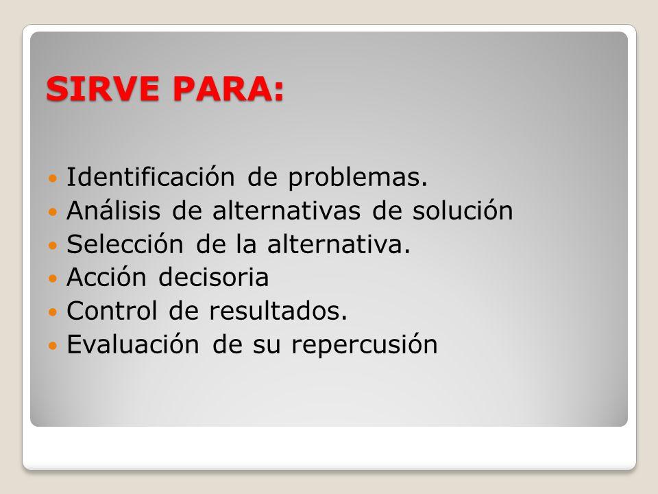 SIRVE PARA: Identificación de problemas.