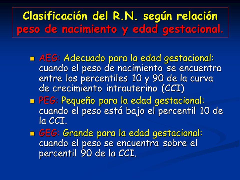 Clasificación del R.N. según relación peso de nacimiento y edad gestacional.