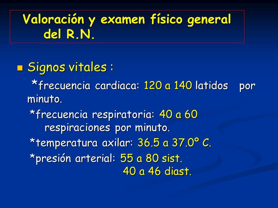 Valoración y examen físico general del R.N.