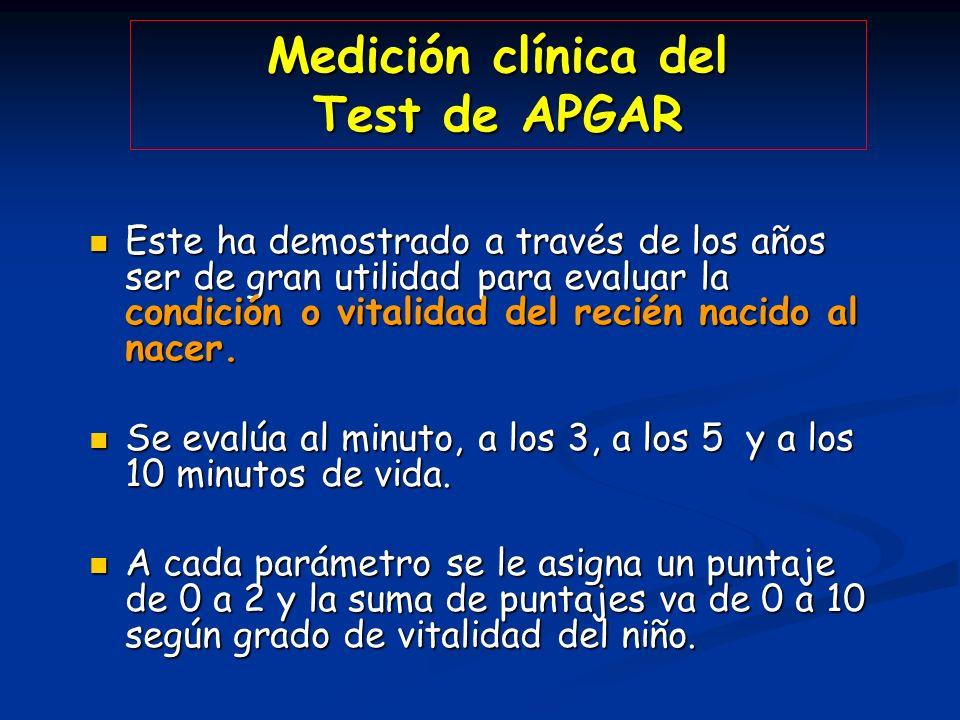 Medición clínica del Test de APGAR