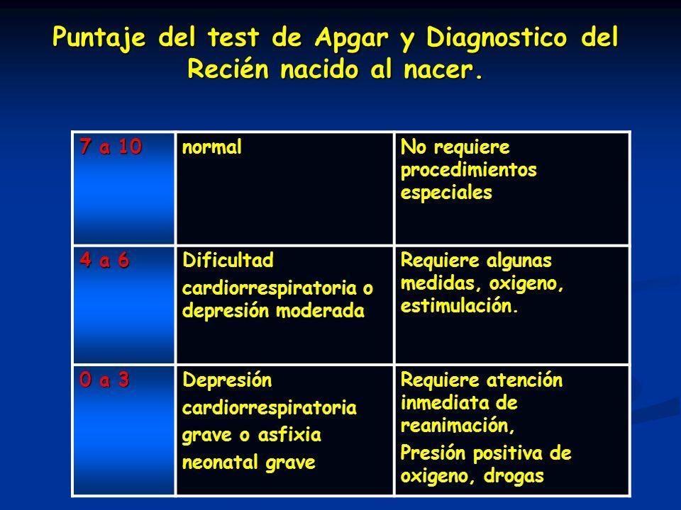 Puntaje del test de Apgar y Diagnostico del Recién nacido al nacer.