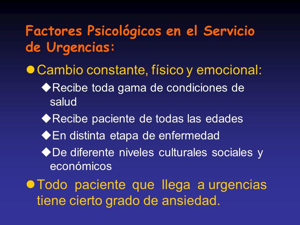 Factores Psicológicos en el Servicio de Urgencias: