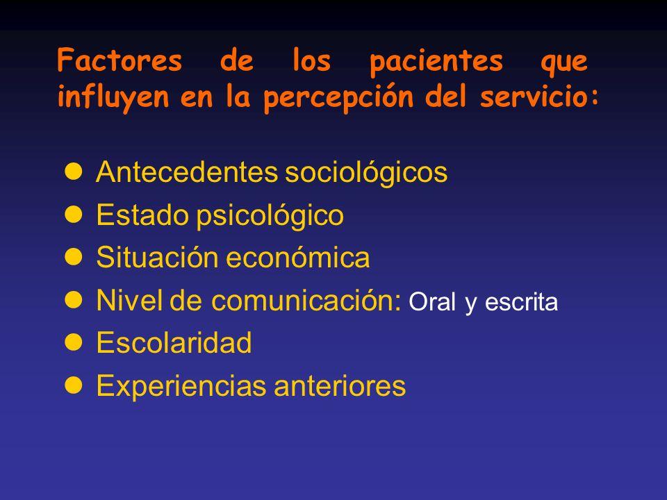 Factores de los pacientes que influyen en la percepción del servicio: