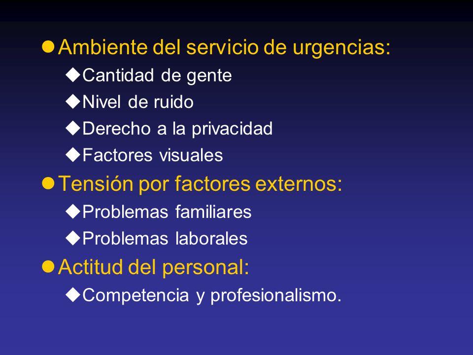 Ambiente del servicio de urgencias: