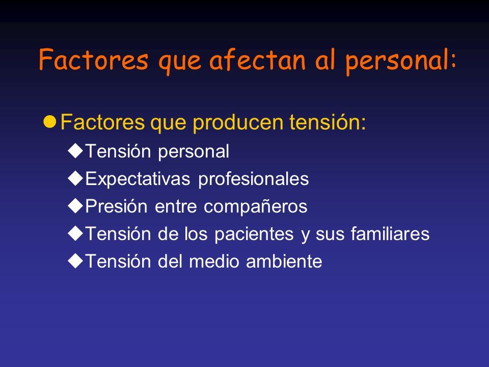 Factores que afectan al personal: