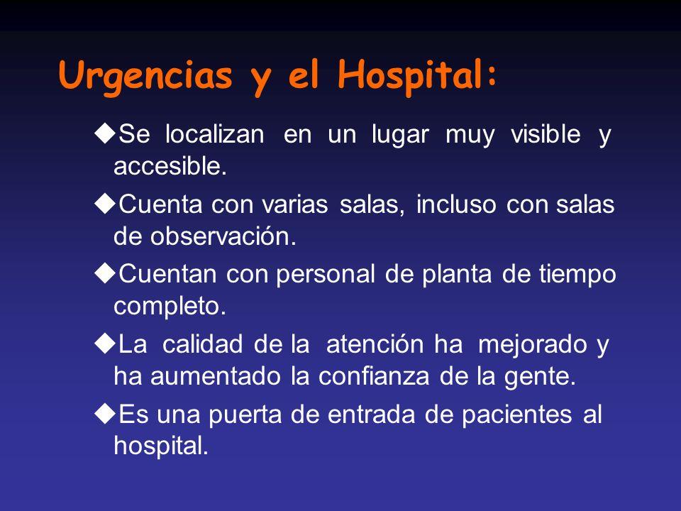 Urgencias y el Hospital: