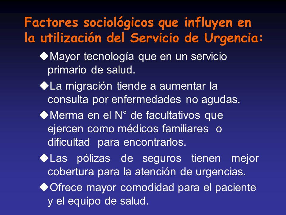 Factores sociológicos que influyen en la utilización del Servicio de Urgencia: