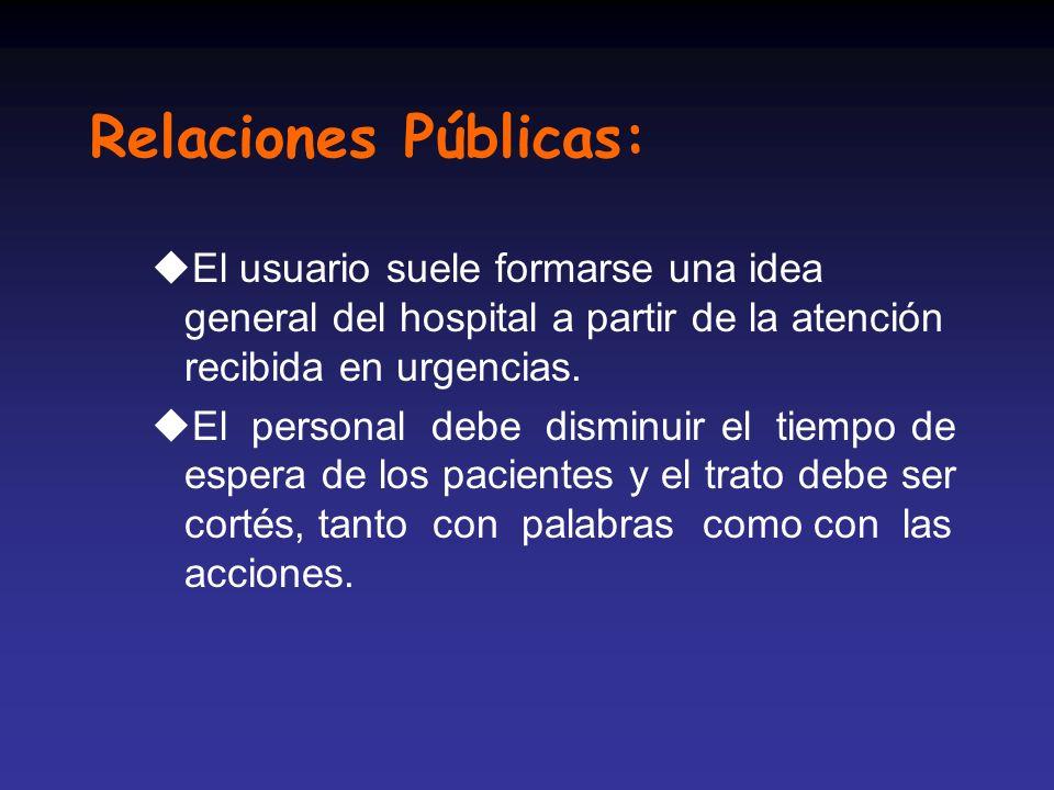 Relaciones Públicas: El usuario suele formarse una idea general del hospital a partir de la atención recibida en urgencias.