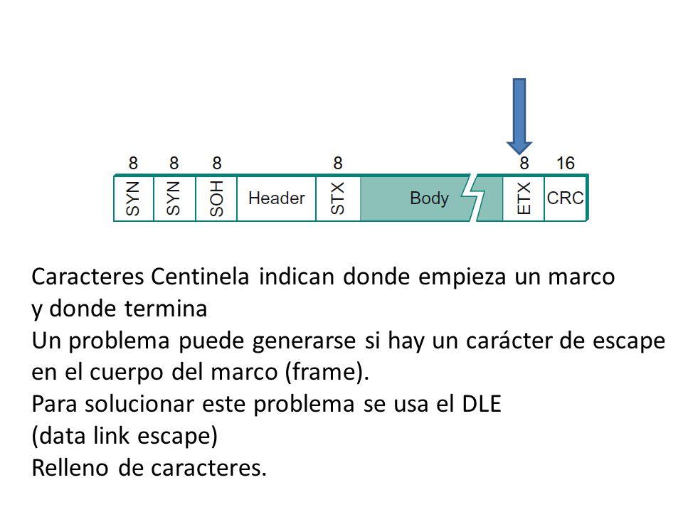 Caracteres Centinela indican donde empieza un marco