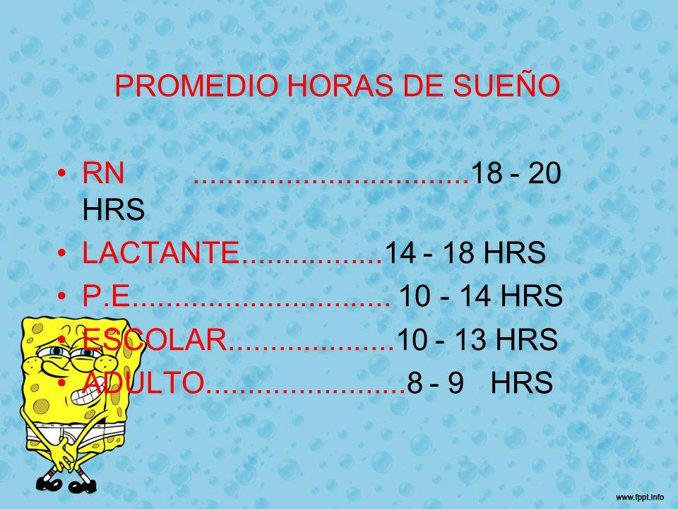 PROMEDIO HORAS DE SUEÑO