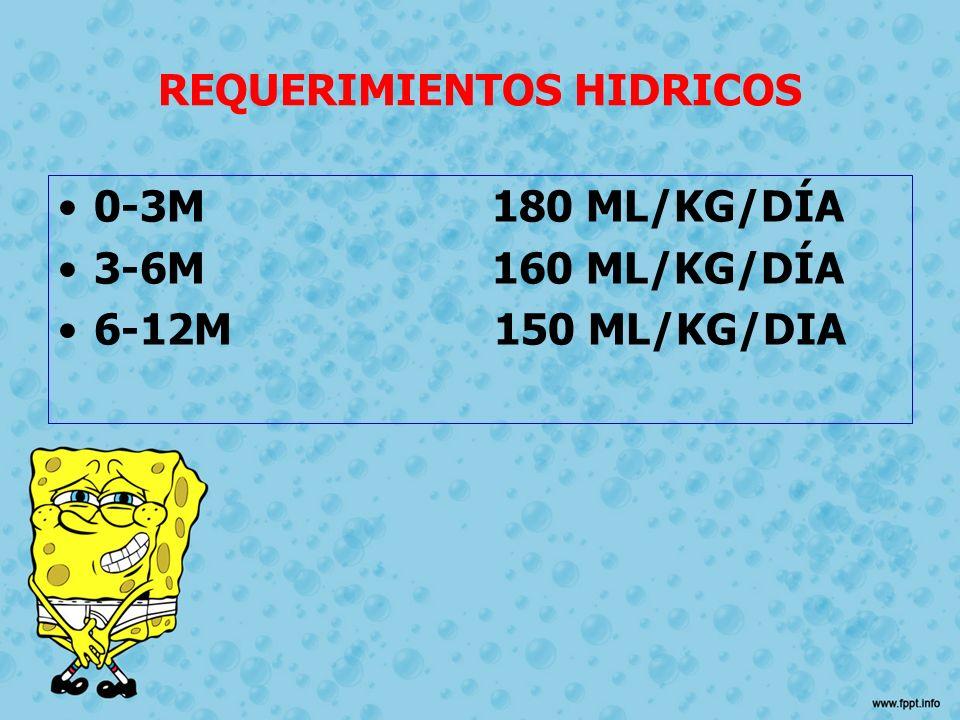 REQUERIMIENTOS HIDRICOS