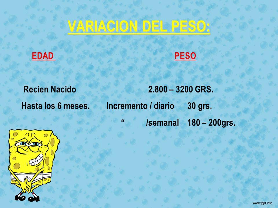 VARIACION DEL PESO: EDAD PESO Recien Nacido 2.800 – 3200 GRS.