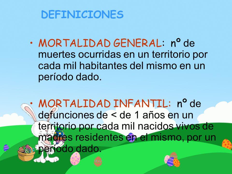 DEFINICIONESMORTALIDAD GENERAL: nº de muertes ocurridas en un territorio por cada mil habitantes del mismo en un período dado.