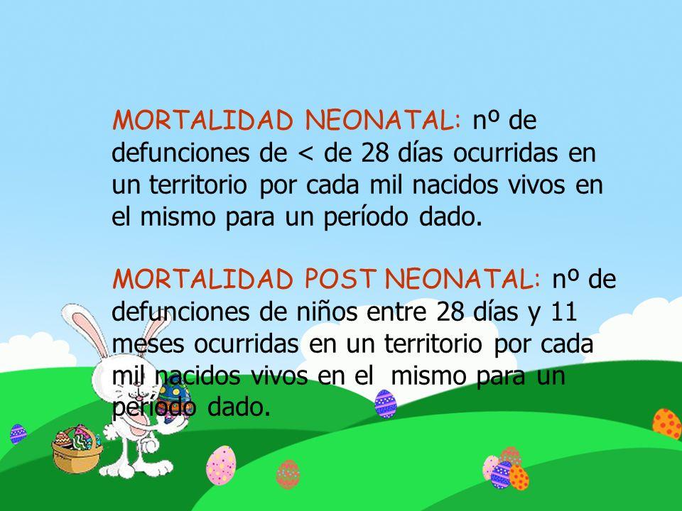 MORTALIDAD NEONATAL: nº de defunciones de < de 28 días ocurridas en un territorio por cada mil nacidos vivos en el mismo para un período dado.