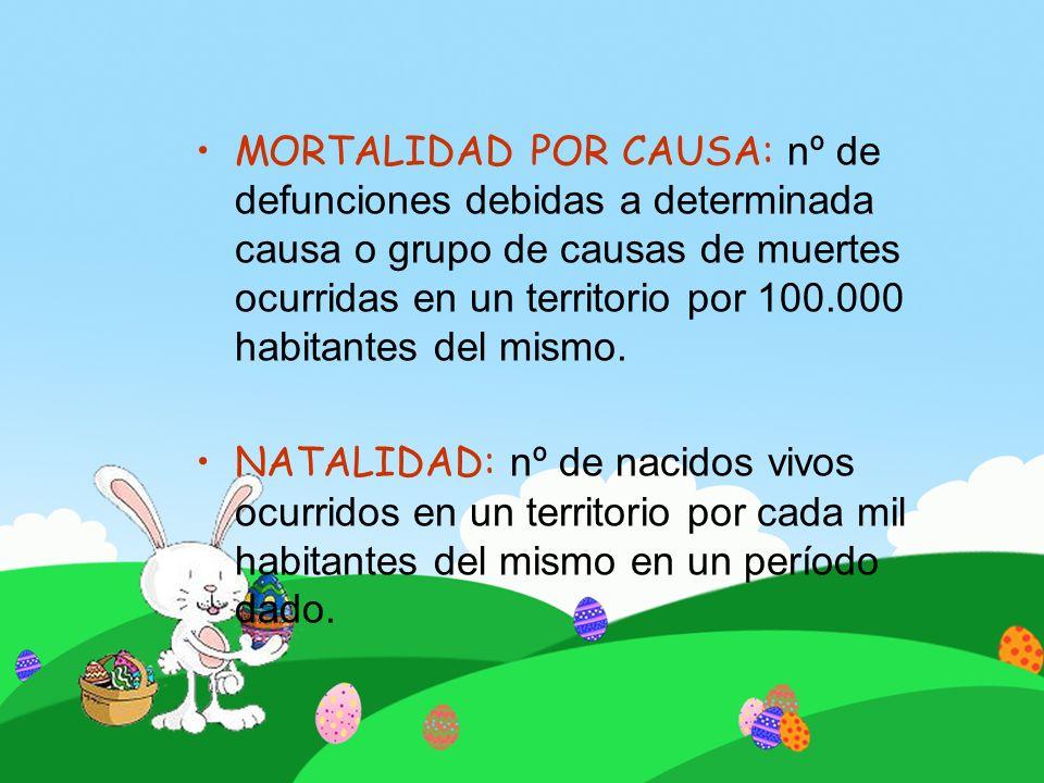 MORTALIDAD POR CAUSA: nº de defunciones debidas a determinada causa o grupo de causas de muertes ocurridas en un territorio por 100.000 habitantes del mismo.
