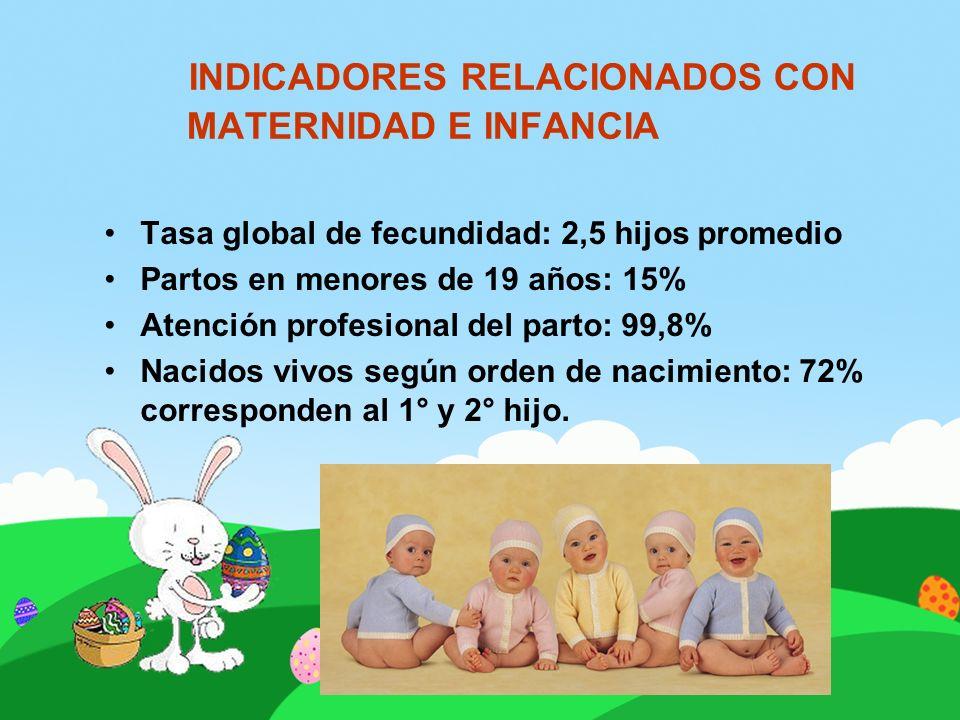 INDICADORES RELACIONADOS CON MATERNIDAD E INFANCIA