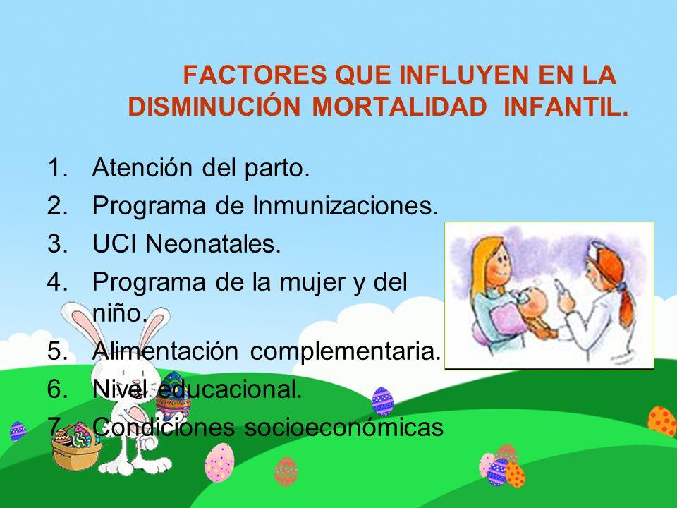 FACTORES QUE INFLUYEN EN LA DISMINUCIÓN MORTALIDAD INFANTIL.