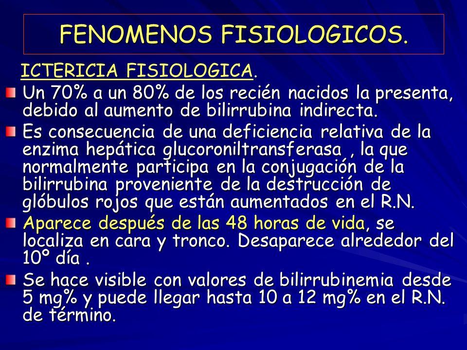 FENOMENOS FISIOLOGICOS.