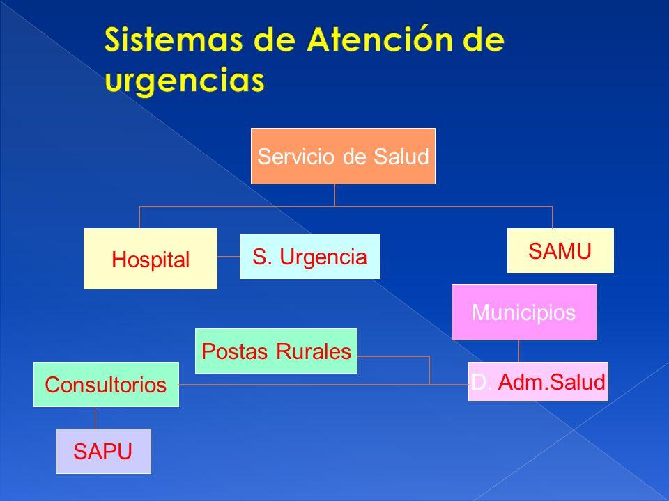 Sistemas de Atención de urgencias